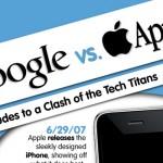 Э. Шмидт о противостояниях Google-Apple и о новейших технологиях