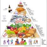 Новый дешевый способ борьбы с пищевым кризисом